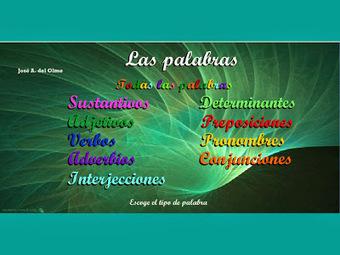 APRENDER Y DIVERTIRSE.... ¡¡TODO EN UNO!!: CLASES DE PALABRAS | APRENDER Y DIVERTIRSE...¡¡TODO EN 1!! | Scoop.it