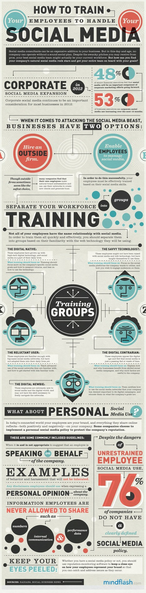 How To Train Your Employees To Handle Social Media - nice infographic! | Organisation Development | Scoop.it