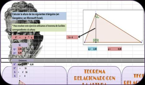 TEOREMAS DE EUCLIDES - Eduteka   Teoremas matemáticos   Scoop.it
