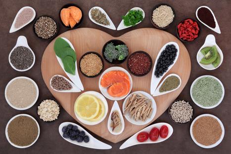 Best metabolism boosting foods - MSC Nutrition   Expert nutrition and exercise blog   Scoop.it
