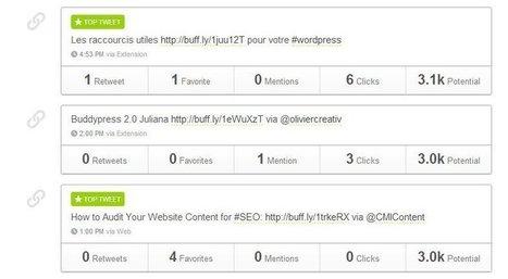 (Re) Partager ses articles #WordPress avec Buffer   WordPress France   Scoop.it