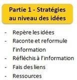 Stratégies de lecture... | Noizean behin... | Scoop.it