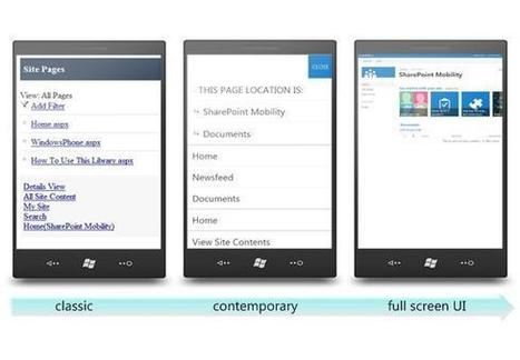 Mobile devices and SharePoint 2013 – Part I: Overview | SharePoint | Scoop.it