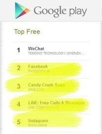 WeChat for Samsung Galaxy Pocket | Samsung Galaxy Pocket S5300 Review | college | Scoop.it