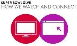 Second Screen & Social Media Change How We Watch The Super Bowl | Social TV | Scoop.it
