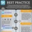Infographie : Une méthode pour prospecter sur LinkedIn | E-reputation BWA | Scoop.it