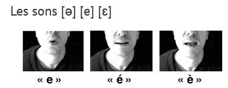 Opposition e é è - les sons [ə] [e] [ɛ] - Exercice de prononciation | French, Paris, France | Scoop.it