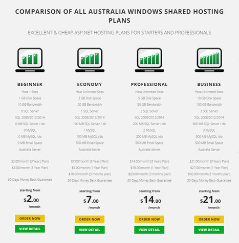 Best & Cheap Drupal 8.0.6 Hosting in Australia | Best, Cheap and Recommended Windows Hosting | Web Development | Scoop.it