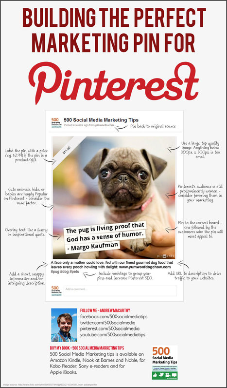 Creating Perfect Marketing Pins For Pinterest [Infographic] | Content Marketing Tips | Scoop.it