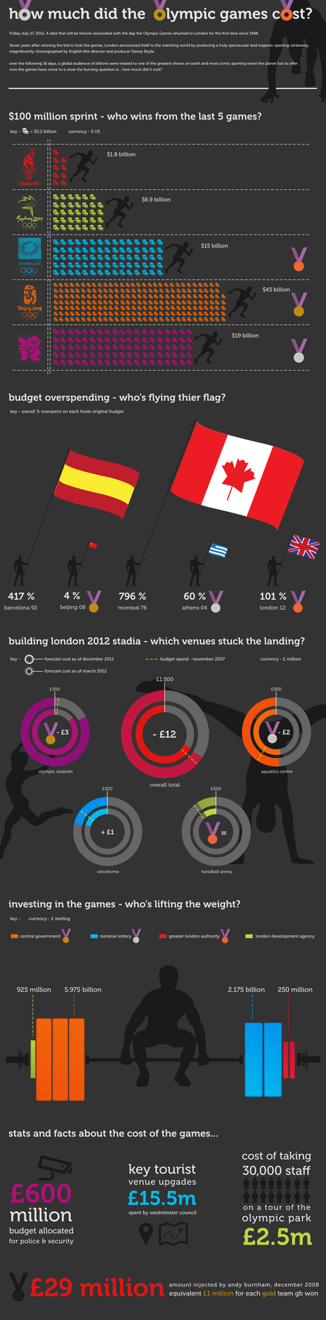 How Much Did the Olympics Cost? | IB&A Level Geography | Scoop.it