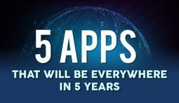 5 Apps That Will Be Everywhere in 5 Years [Infographic] | Transformations in Business & Tourism | Scoop.it