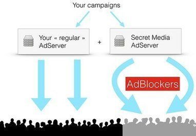 Anti-bloqueurs de pub : comment les sites contournent Adblock | Evolution de Google | Scoop.it