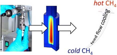 A Feasible Way to Remove the Heat during Adsorptive Methane Storage - Environmental Science & Technology (ACS Publications) | Heat energy recovery technology | Scoop.it