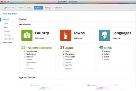 Come creare un'app per una strategia di marketing vincente   Open Social Mind   Scoop.it