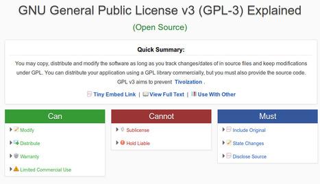 Comparer les licences open source avec TLDRlegal | Open Hardware | Scoop.it