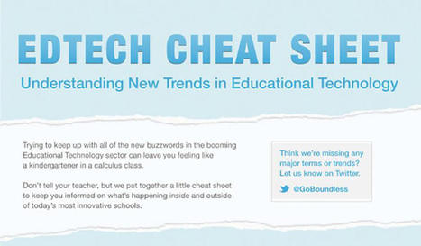 A Visual Cheat Sheet For Education Technology | talkprimaryICT | Scoop.it