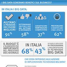 Big Data e Italia: un sodalizio destinato a decollare - Il Sole 24 ORE   Cloud (EN - IT)   Scoop.it