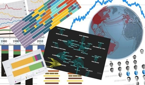 Our favorite charts of 2013 | Feed | Scoop.it