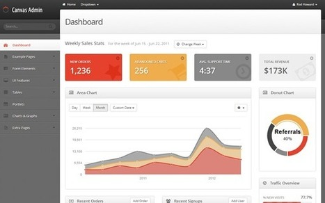 Canvas Admin - Bootstrap 3 Responsive Admin Theme - Download! | bootstrap3.0 admin dashboard | Scoop.it