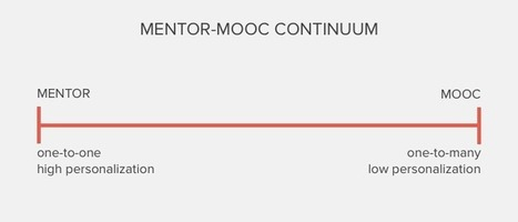 The Mentor-MOOC Continuum I Robinson Greig | Entretiens Professionnels | Scoop.it