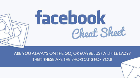Facebook Cheat Sheet [INFOGRAPHIC] | social media news | Scoop.it