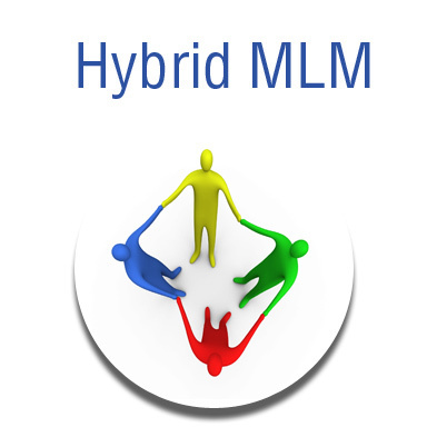 Tips to design Hybrid MLM Business Model   classifieds software   Scoop.it