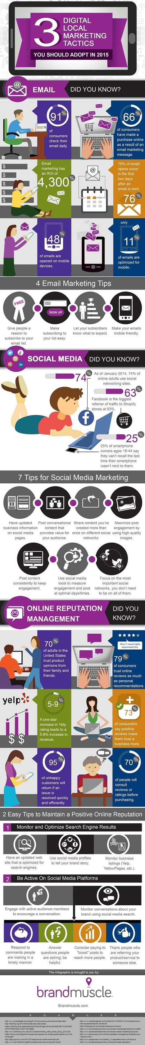 Social Media Marketing: 3 Digital Local Marketing Tactics You Must Use in 2015 | Estrategias de Social Media Marketing: | Scoop.it