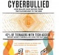 Teach Your Students About Cyberbullying with this Infographic - Brilliant or Insane | infographics | Scoop.it