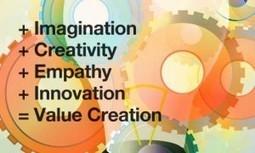 Creativity > Innovation > Value   Co-creation Workshop   Scoop.it