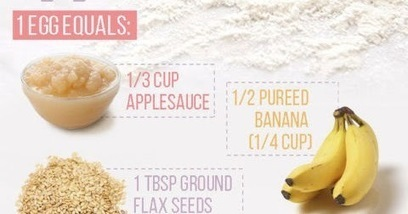 some ingredientes that are alternatives to bake without eggs | Ideas para inspirarte | Scoop.it