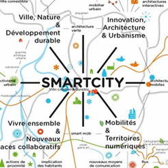Smart City : laboratoire d'innovation urbaine | La ville connectée | Scoop.it