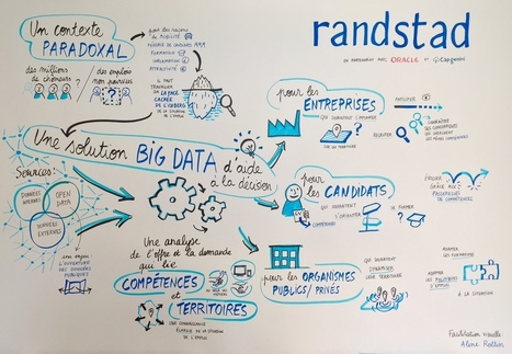 Interview : comment Randstad met le big data au service de l'emploi | MEMODEXP | Scoop.it