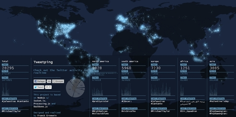 TweetPing is Mapping The World's Twitter Activity in Real Time | TIG | Scoop.it