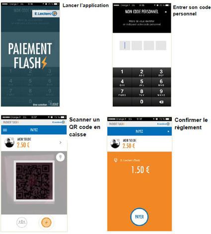 E.Leclerc se lance dans le paiement par mobile - France Mobiles   Retail technologies   Scoop.it