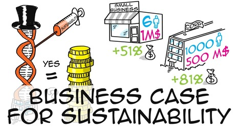 Business Case for Sustainability | Sustainable Food Future | Scoop.it