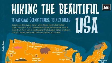 Best hiking in the U.S. and how to prepare for it [Infographic] | Infographics for English class | Scoop.it