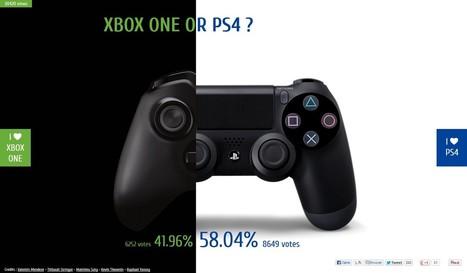 Xbox One contre Ps4 | Zakstudio | Scoop.it