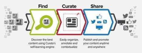 La curation de contenus pour accélérer le développement des talents | Application mobile | Scoop.it