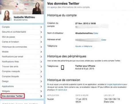 Twitter lance un nouveau tableau de bord pour gérer votre compte   694028   Scoop.it