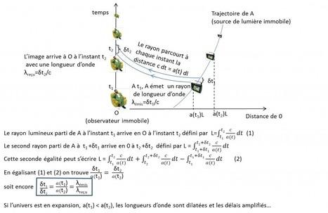 Big Bang: une erreur de genèse?   Beyond the cave wall   Scoop.it