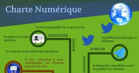 Exemple de charte Internet au cycle 3 | Actualités et usages pédagogiques des outils numériques | Scoop.it