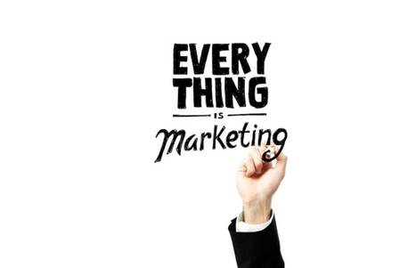 5 Easy Steps to Your Successful Facebook Marketing Strategy   My Can Do Networks Sx Scoops   Scoop.it