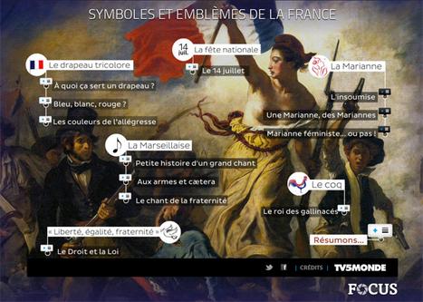 Symboles et emblèmes de la France #14juillet #Marianne #Marseillaise #drapeau #liberté #égalité #fraternité via @TV5MONDE | Remue-méninges FLE | Scoop.it