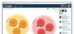 DropTask. Une nouvelle façon de gérer les tâches en mode collaboratif - Les Outils Collaboratifs | Cloud relationship management | Scoop.it