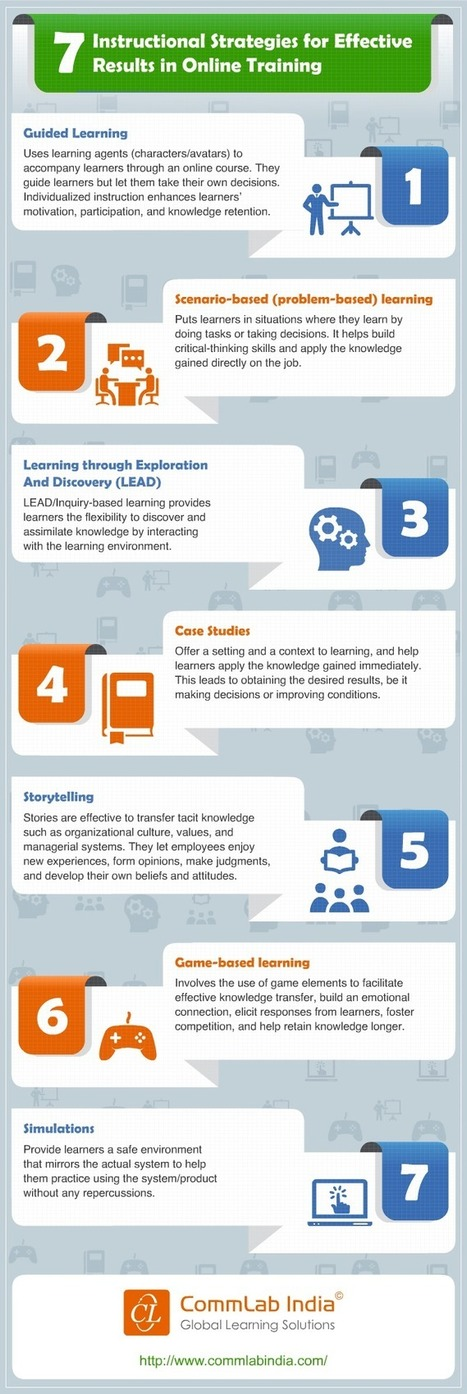 7 Instructional Strategies for Effective Results in Online Training [Infographic] | eLearning Infographics | Scoop.it