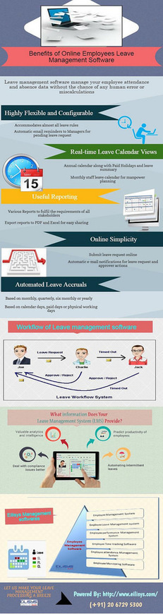 Benefits of online employee leave management software | payroll software Pune | Scoop.it