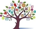 Médias sociaux: les entreprises suisses peu présentes | Digital Experiences by David Labouré | Scoop.it