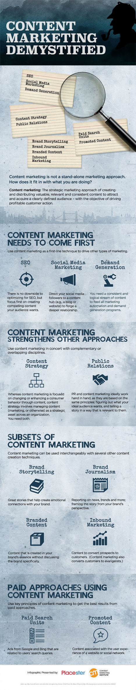 Where Content Marketing Fits in Your Marketing Plan | Marketing | Scoop.it