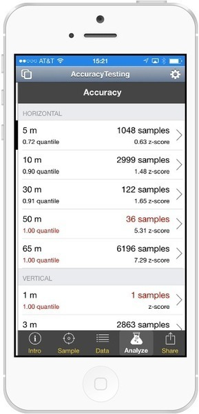 FileMaker Go: Location, Part 2: What's Accuracy? | All things Filemaker  Go | Scoop.it