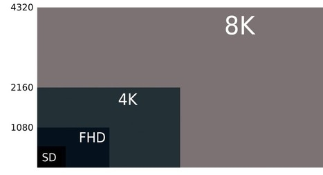 4k, 8k and 1080p60 MPEG-DASH and HLS Encoding - bitcodin Video Encoding Service | Video Everywhere... with a headache | Scoop.it